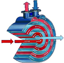 Спиральные теплообменники это Уплотнения теплообменника Машимпэкс (GEA) NH350M Сургут